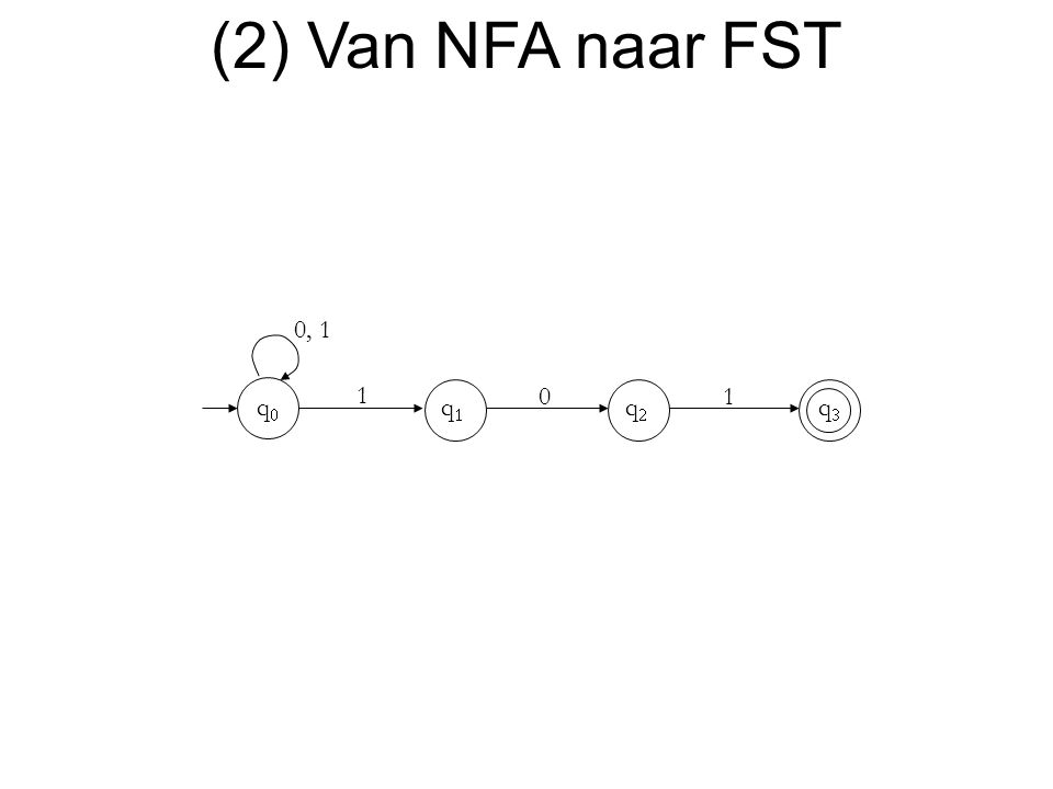 (2) Van NFA naar FST 0, 1 1 1 q0 q1 q2 q3