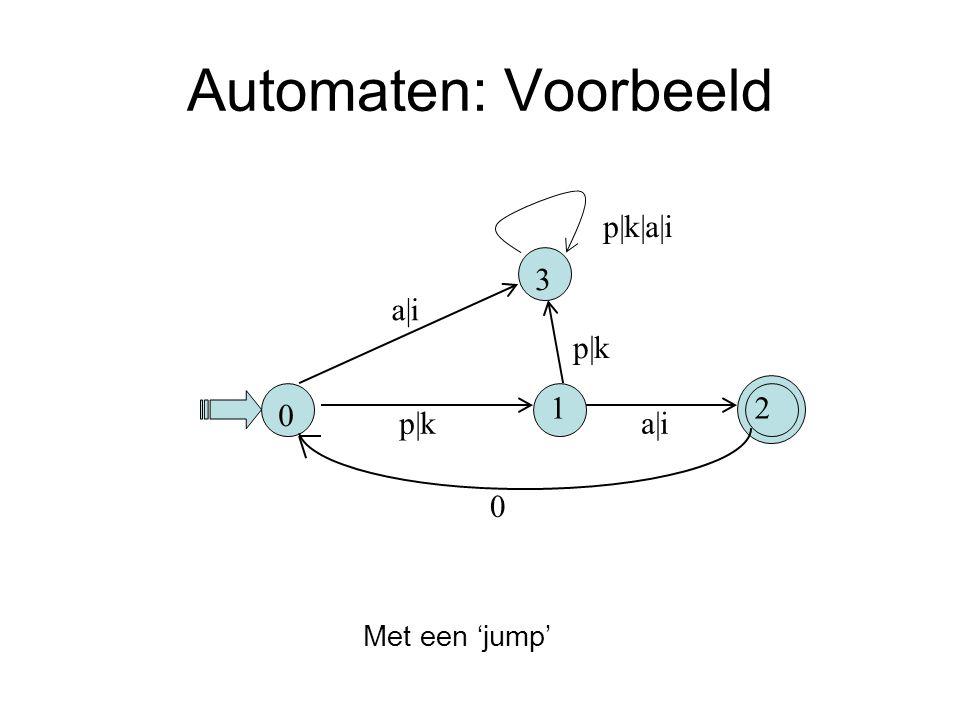 Automaten: Voorbeeld p|k|a|i 3 a|i p|k 1 2 p|k a|i Met een 'jump'
