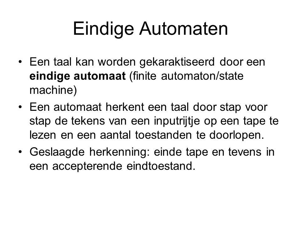 Eindige Automaten Een taal kan worden gekaraktiseerd door een eindige automaat (finite automaton/state machine)