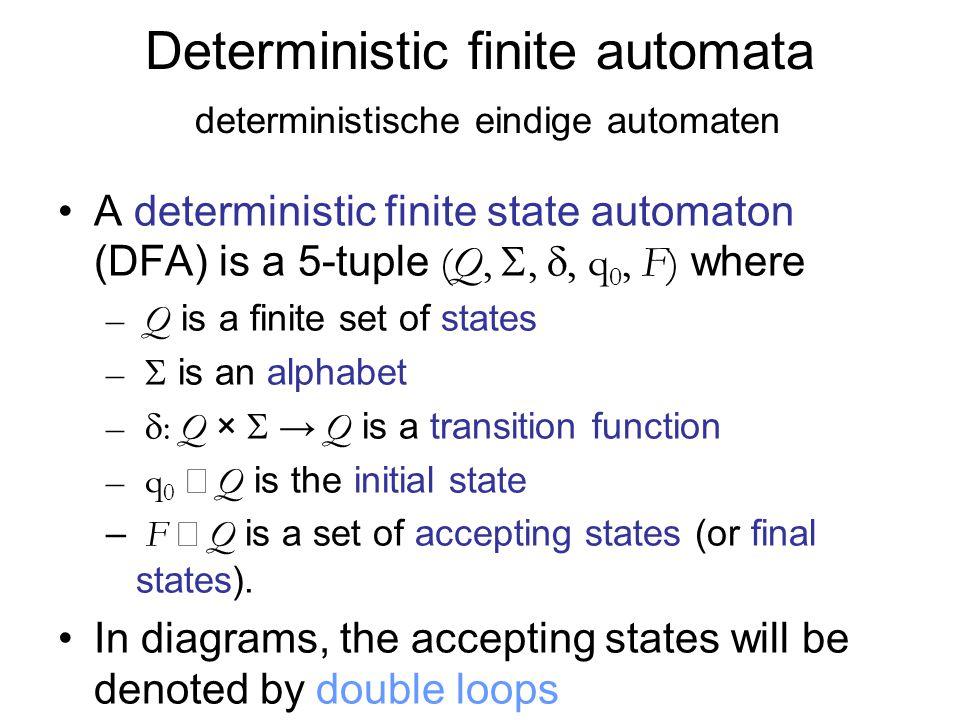 Deterministic finite automata deterministische eindige automaten
