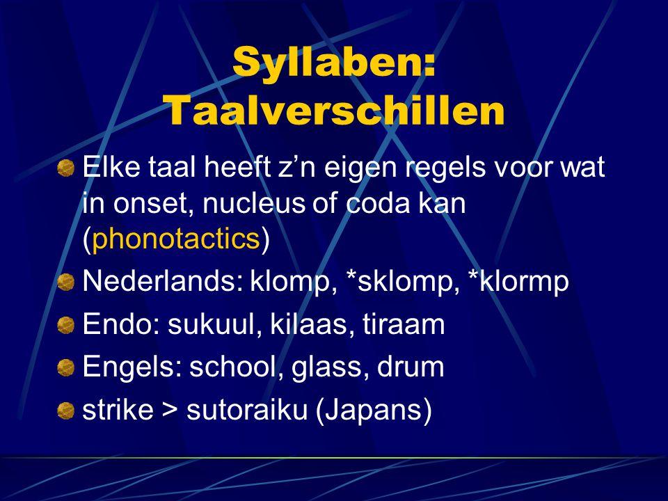 Syllaben: Taalverschillen
