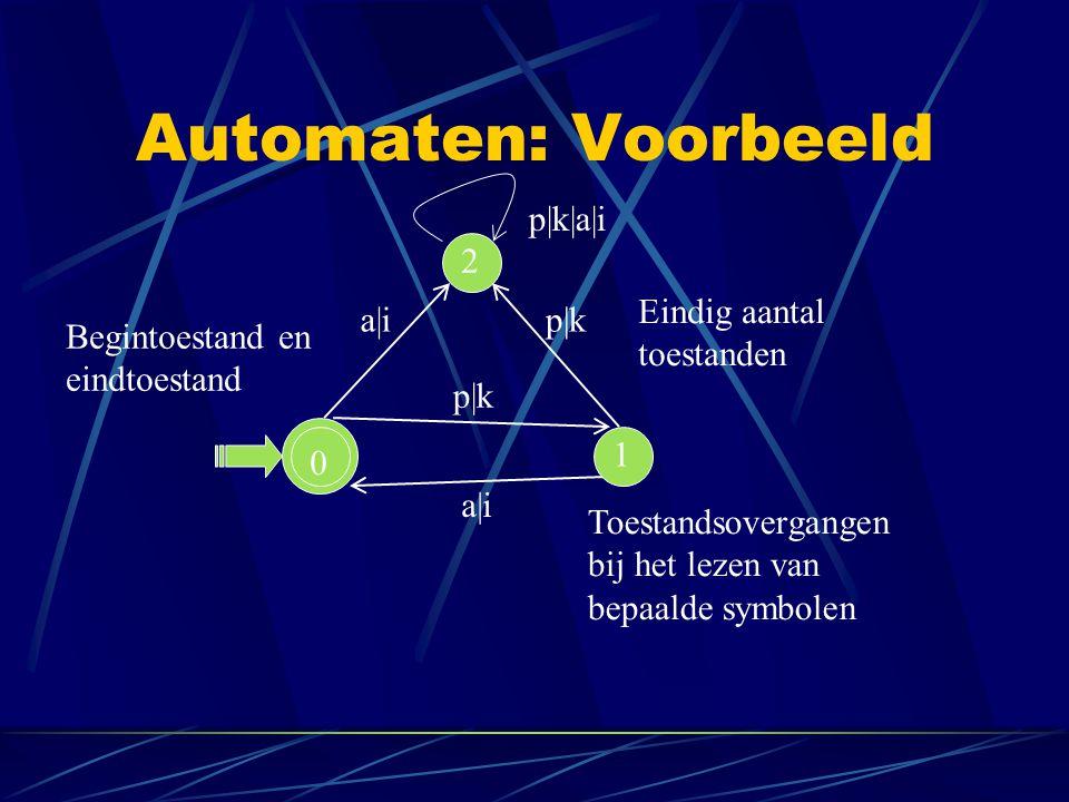 Automaten: Voorbeeld p|k|a|i 2 Eindig aantal toestanden a|i p|k
