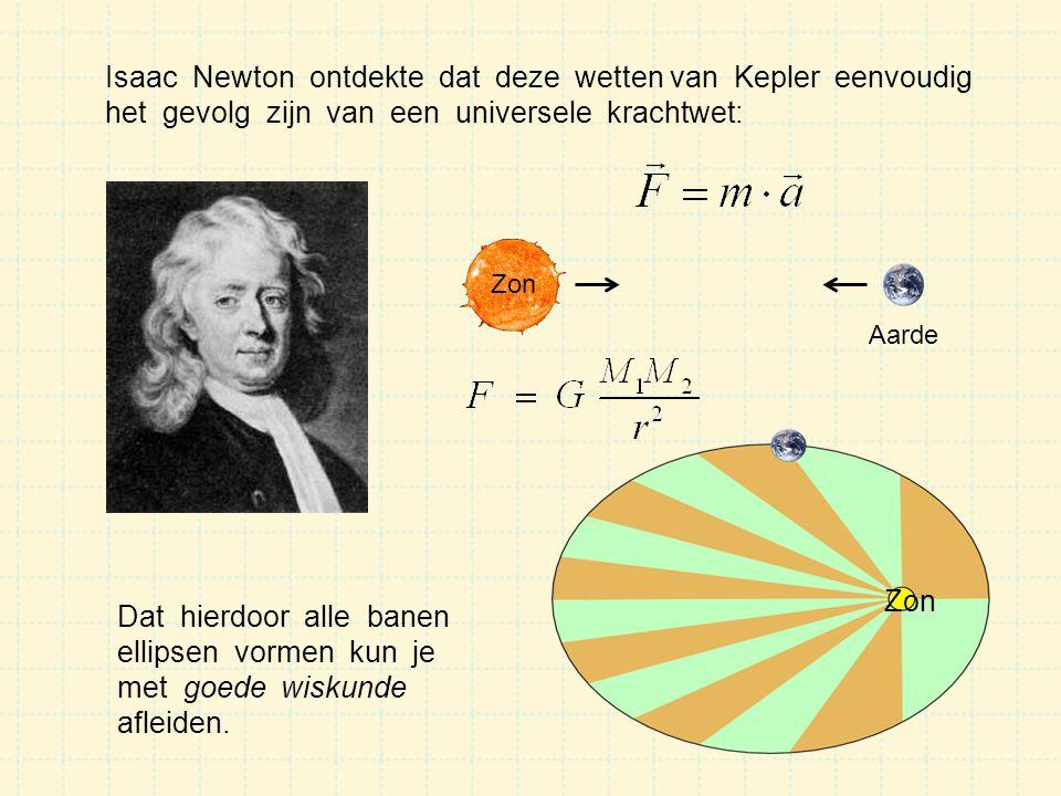 Isaac Newton ontdekte dat deze wetten van Kepler eenvoudig