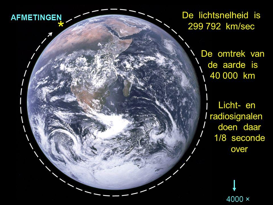 * De lichtsnelheid is 299 792 km/sec De omtrek van de aarde is