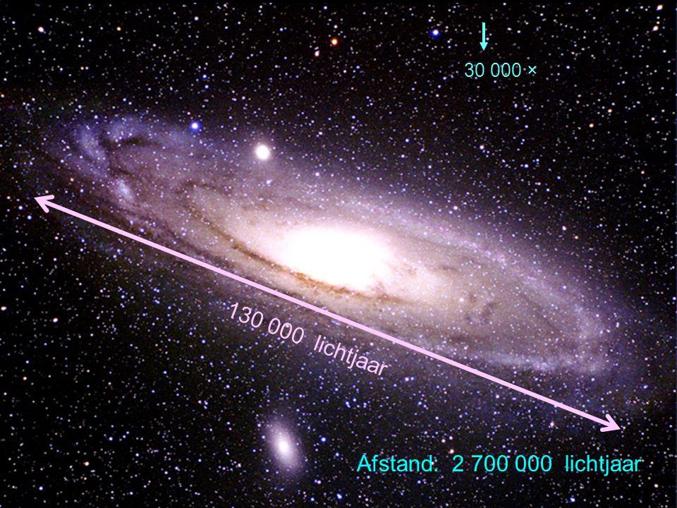 30 000 × 130 000 lichtjaar Afstand: 2 700 000 lichtjaar