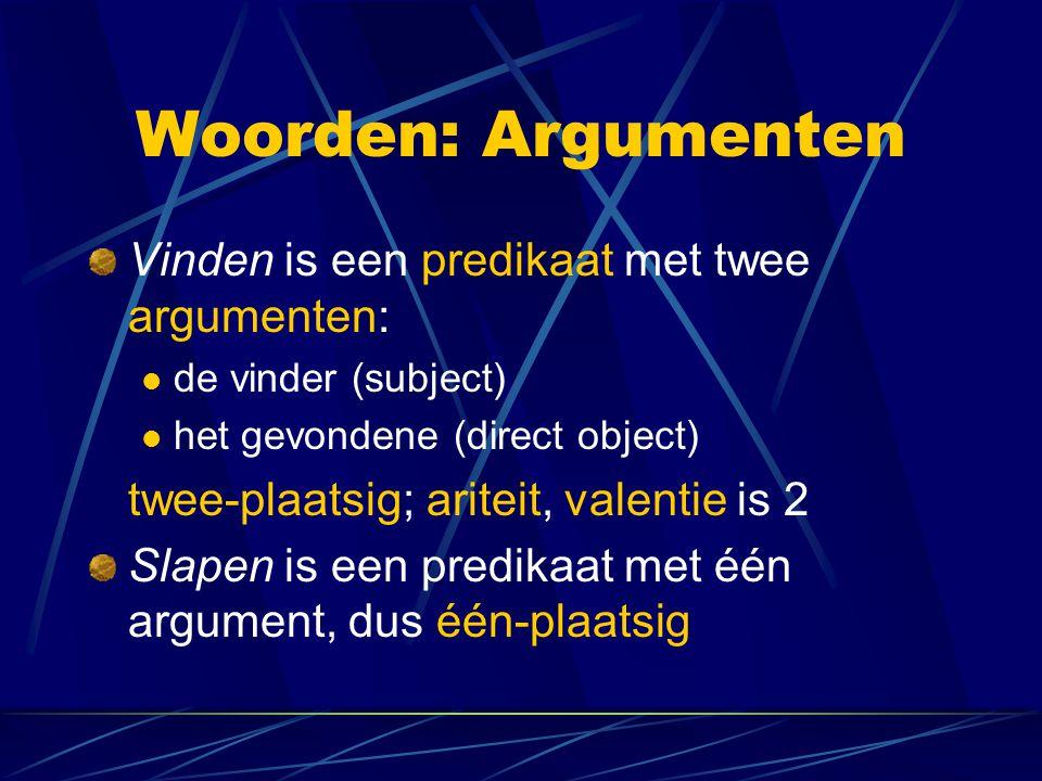 Woorden: Argumenten Vinden is een predikaat met twee argumenten: