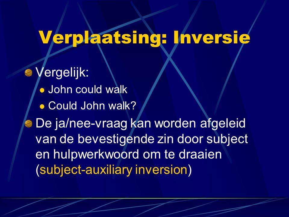 Verplaatsing: Inversie