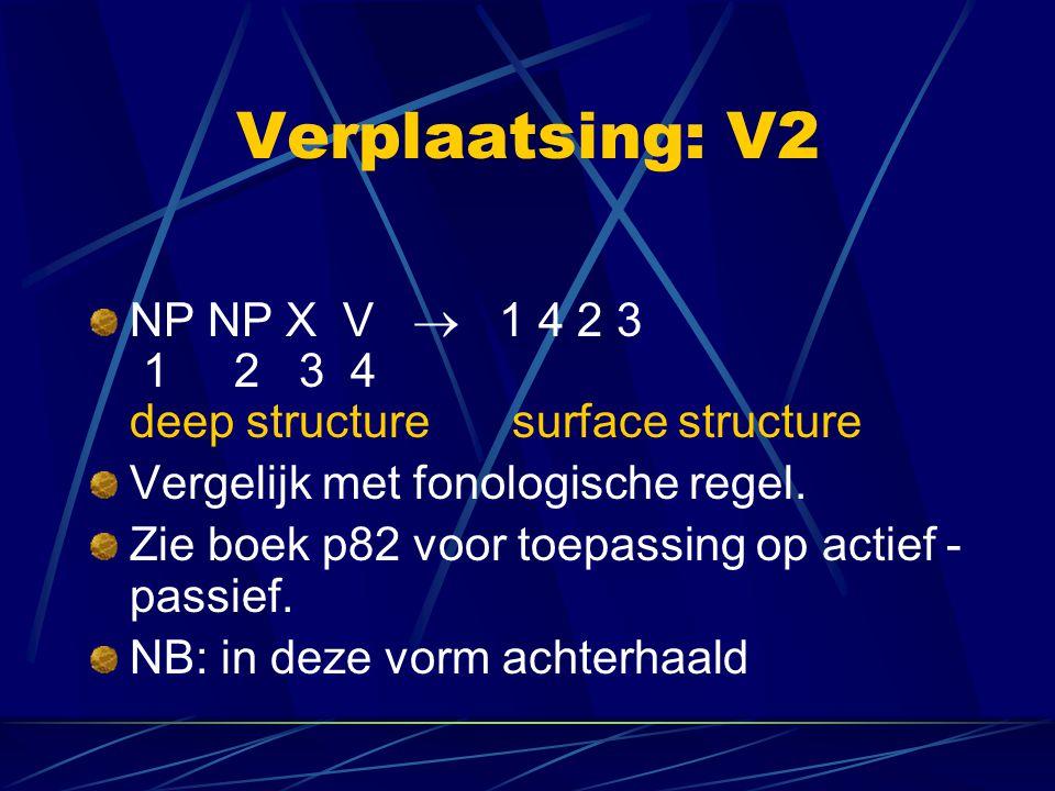 Verplaatsing: V2 NP NP X V  1 4 2 3 1 2 3 4 deep structure surface structure. Vergelijk met fonologische regel.