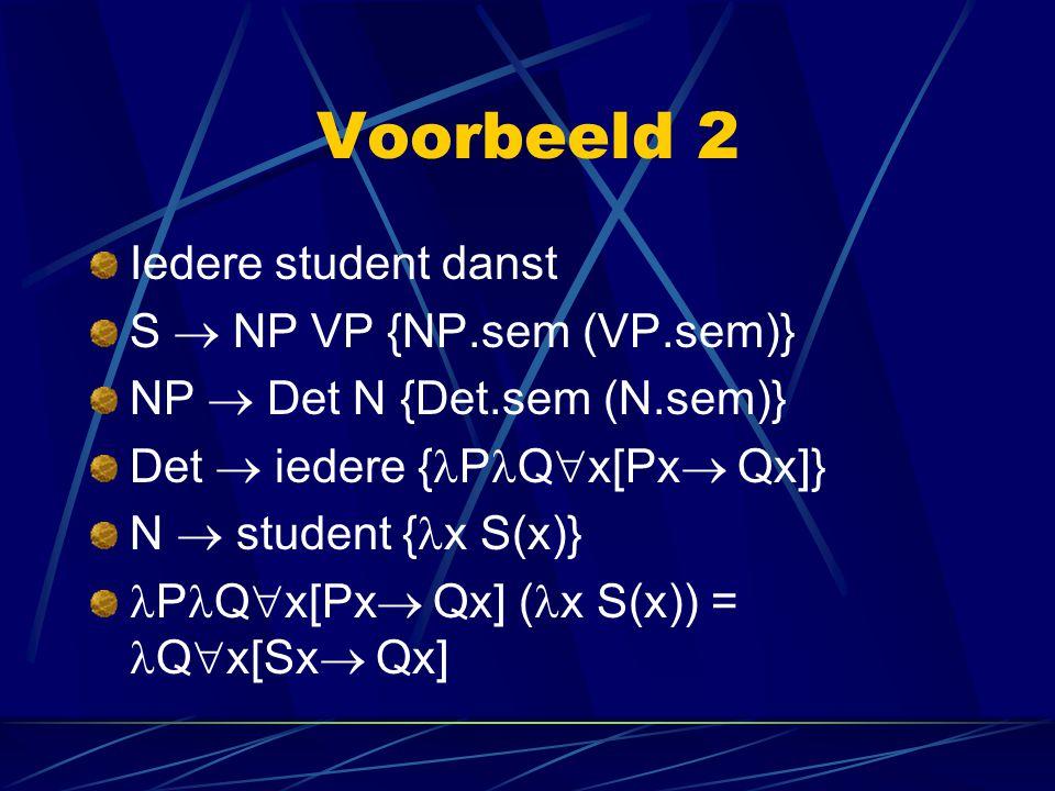 Voorbeeld 2 Iedere student danst S  NP VP {NP.sem (VP.sem)}