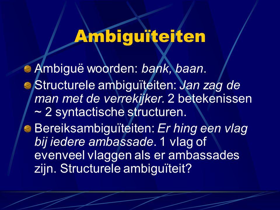 Ambiguïteiten Ambiguë woorden: bank, baan.
