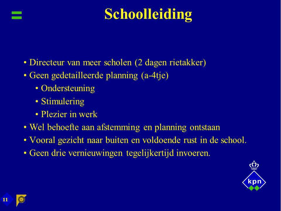 Schoolleiding Directeur van meer scholen (2 dagen rietakker)