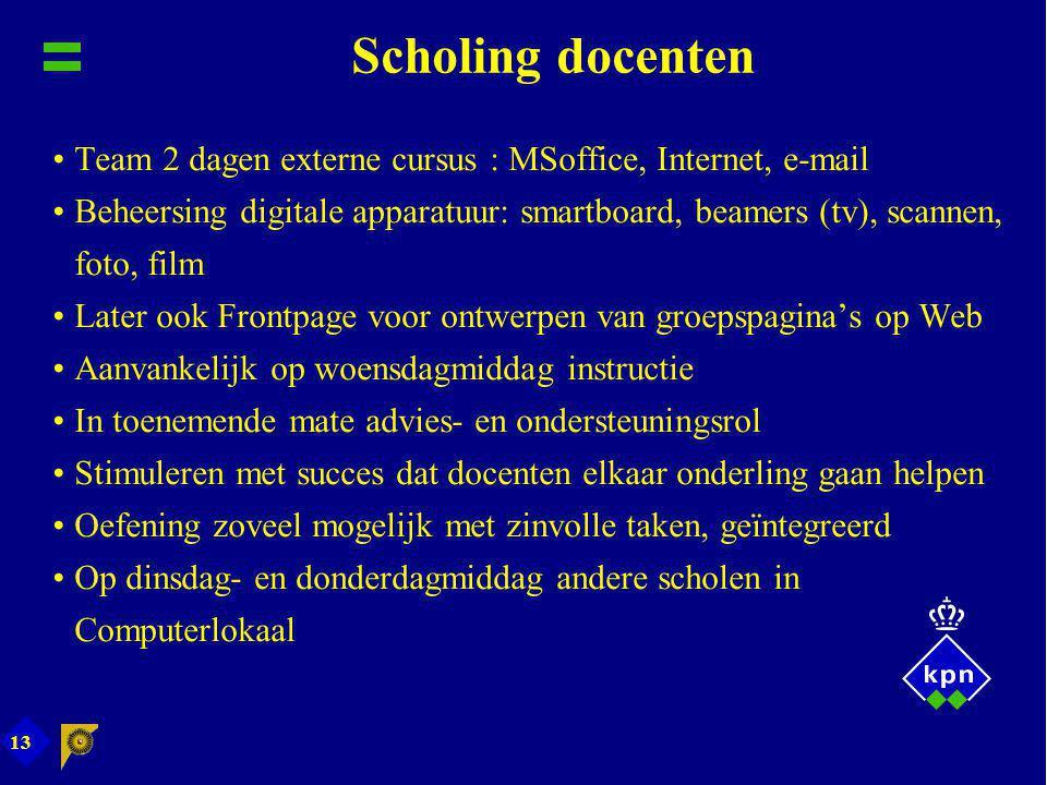 Scholing docenten Team 2 dagen externe cursus : MSoffice, Internet, e-mail.