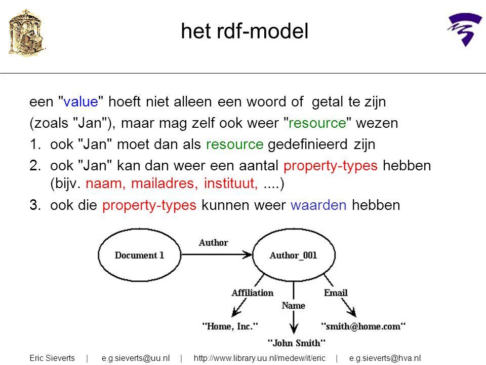 het rdf-model een value hoeft niet alleen een woord of getal te zijn