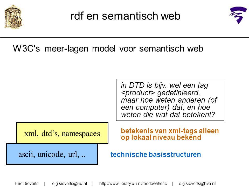 rdf en semantisch web W3C s meer-lagen model voor semantisch web