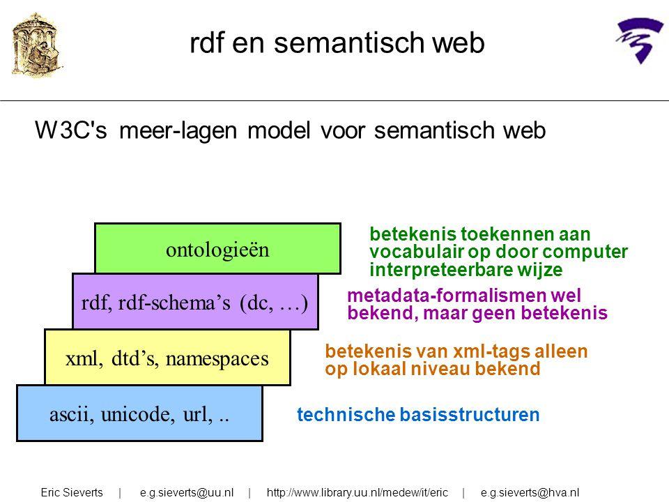 rdf, rdf-schema's (dc, …)