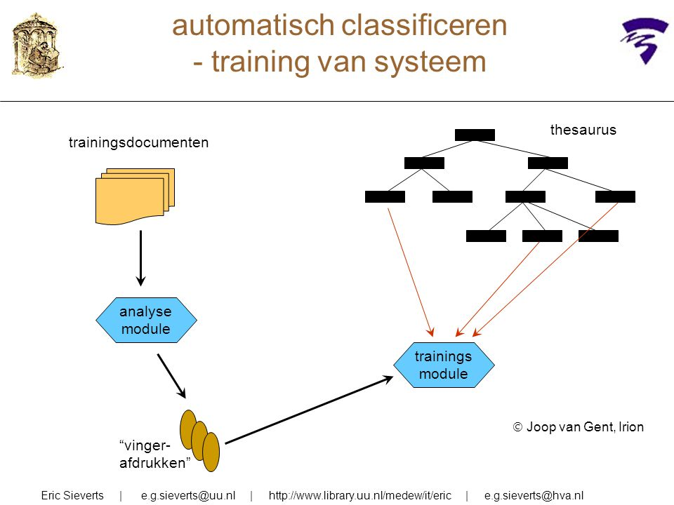 automatisch classificeren - training van systeem