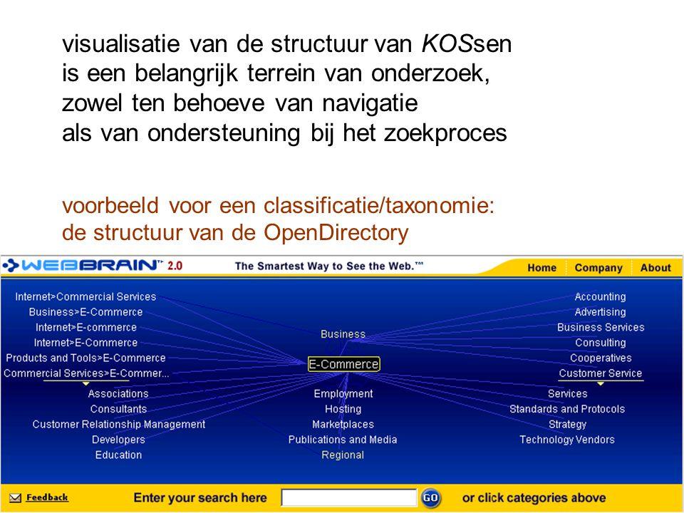 visualisatie van de structuur van KOSsen