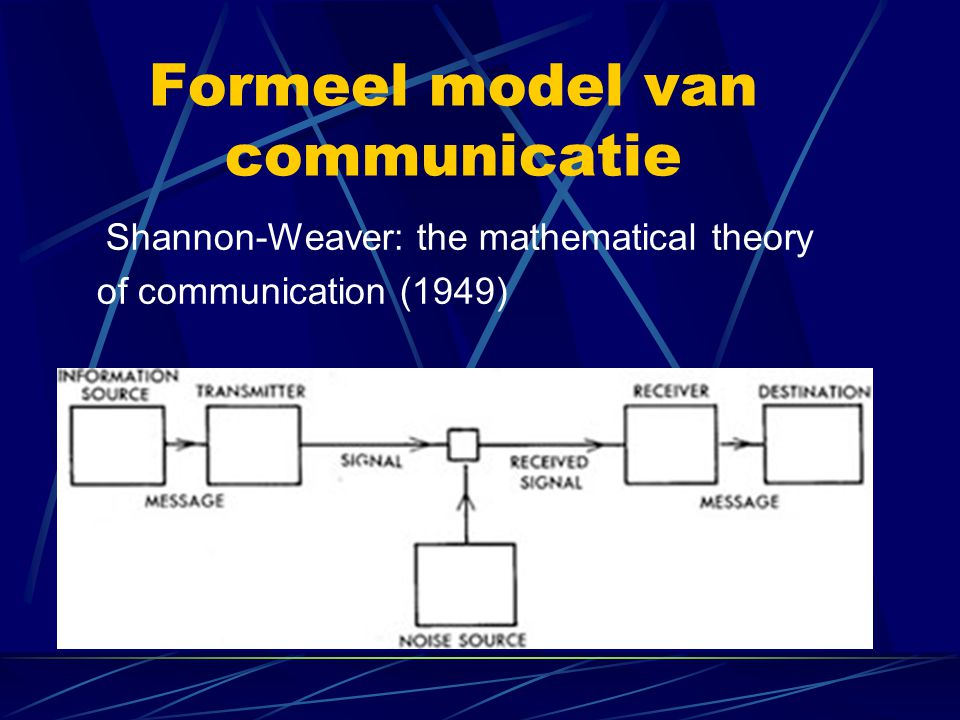 shannon weaver mathematical model 1949 Models of communication 1 the rileys' model 2 aristotle's definition of rhetoric 3 the shannon-weaver mathematical model, 1949 4 westley and maclean's conceptual model 5.