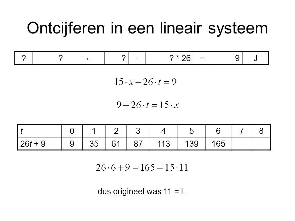 Ontcijferen in een lineair systeem