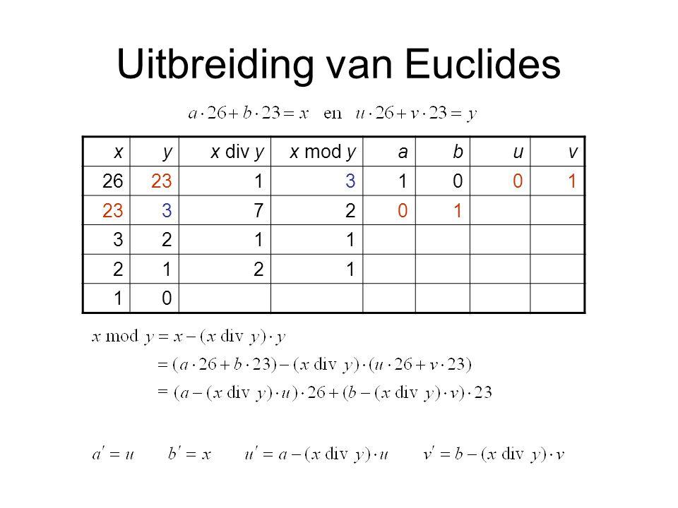 Uitbreiding van Euclides