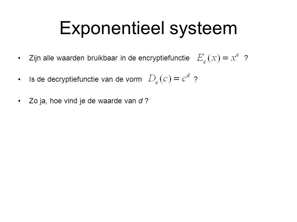 Exponentieel systeem Zijn alle waarden bruikbaar in de encryptiefunctie