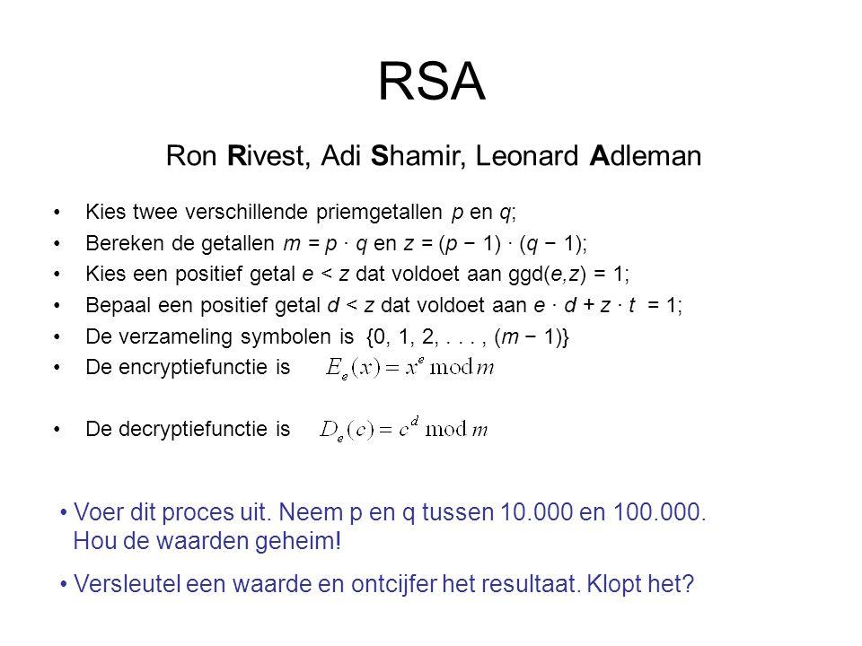 Ron Rivest, Adi Shamir, Leonard Adleman
