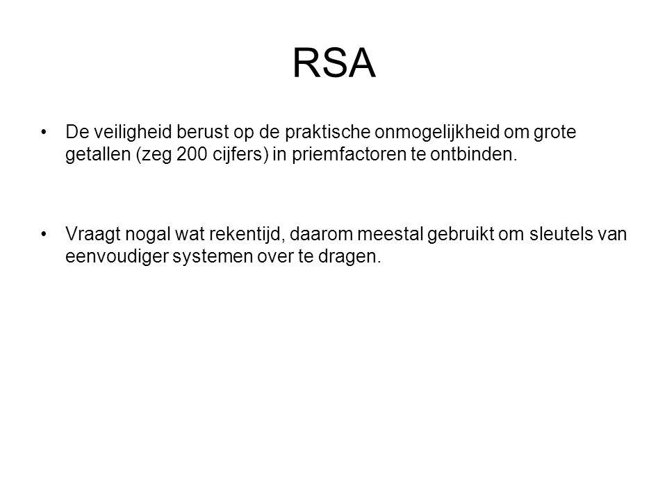 RSA De veiligheid berust op de praktische onmogelijkheid om grote getallen (zeg 200 cijfers) in priemfactoren te ontbinden.