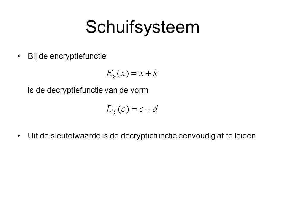 Schuifsysteem Bij de encryptiefunctie