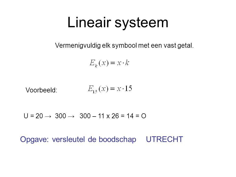 Vermenigvuldig elk symbool met een vast getal.