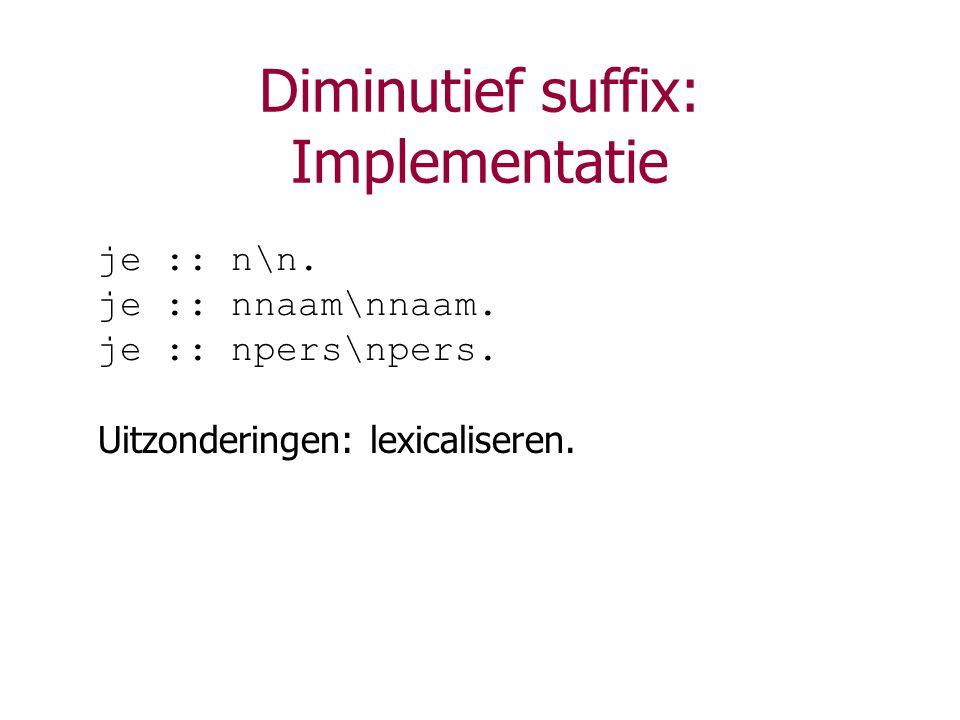Diminutief suffix: Implementatie