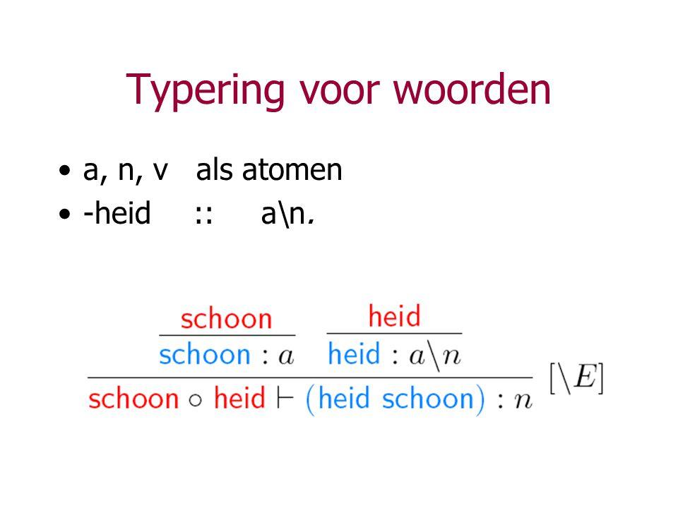 Typering voor woorden a, n, v als atomen -heid :: a\n.