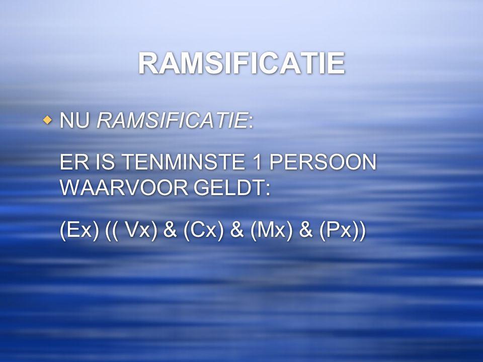 RAMSIFICATIE NU RAMSIFICATIE: