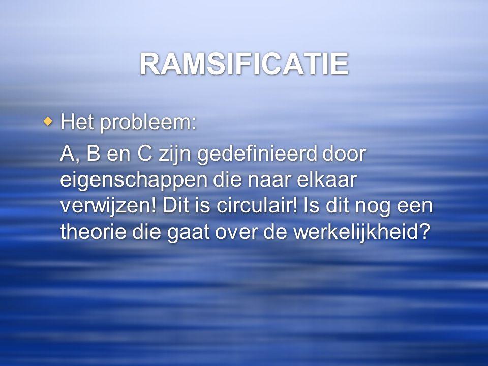 RAMSIFICATIE Het probleem: