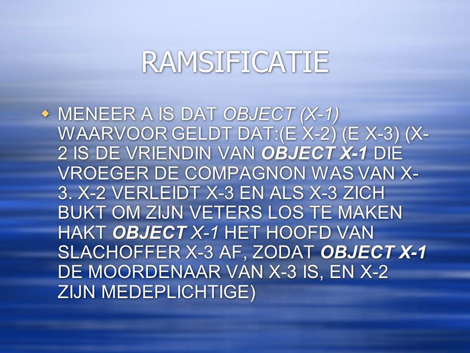 RAMSIFICATIE