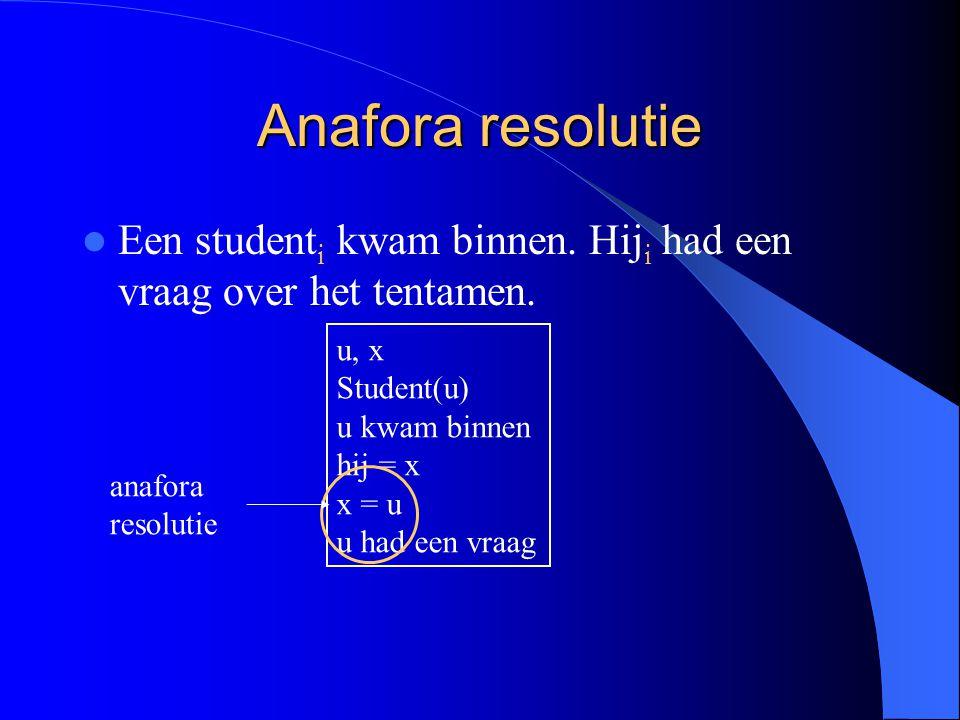 Anafora resolutie Een studenti kwam binnen. Hiji had een vraag over het tentamen. u, x. Student(u)