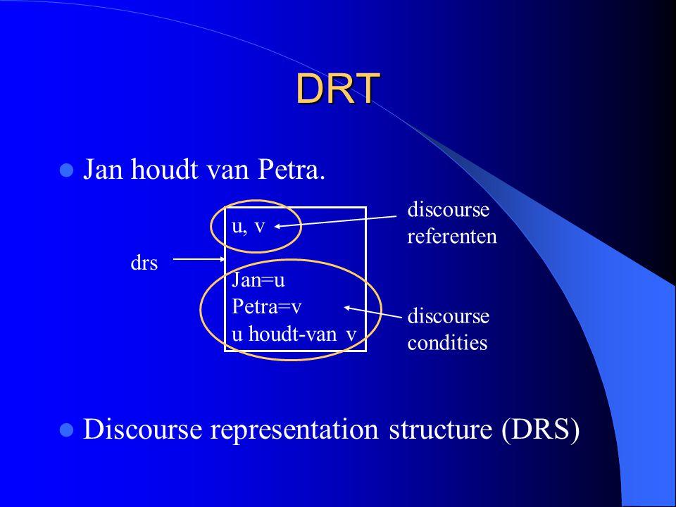 DRT Jan houdt van Petra. Discourse representation structure (DRS)