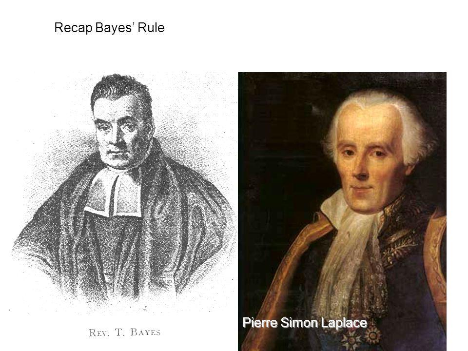 Recap Bayes' Rule portret Pierre Simon Laplace