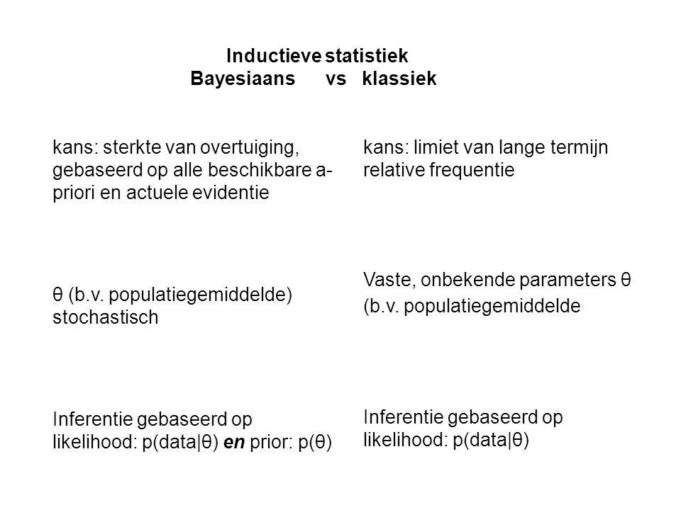 Inductieve statistiek
