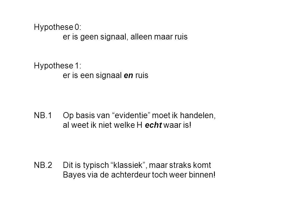 Hypothese 0: er is geen signaal, alleen maar ruis