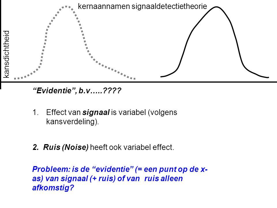 kernaannamen signaaldetectietheorie