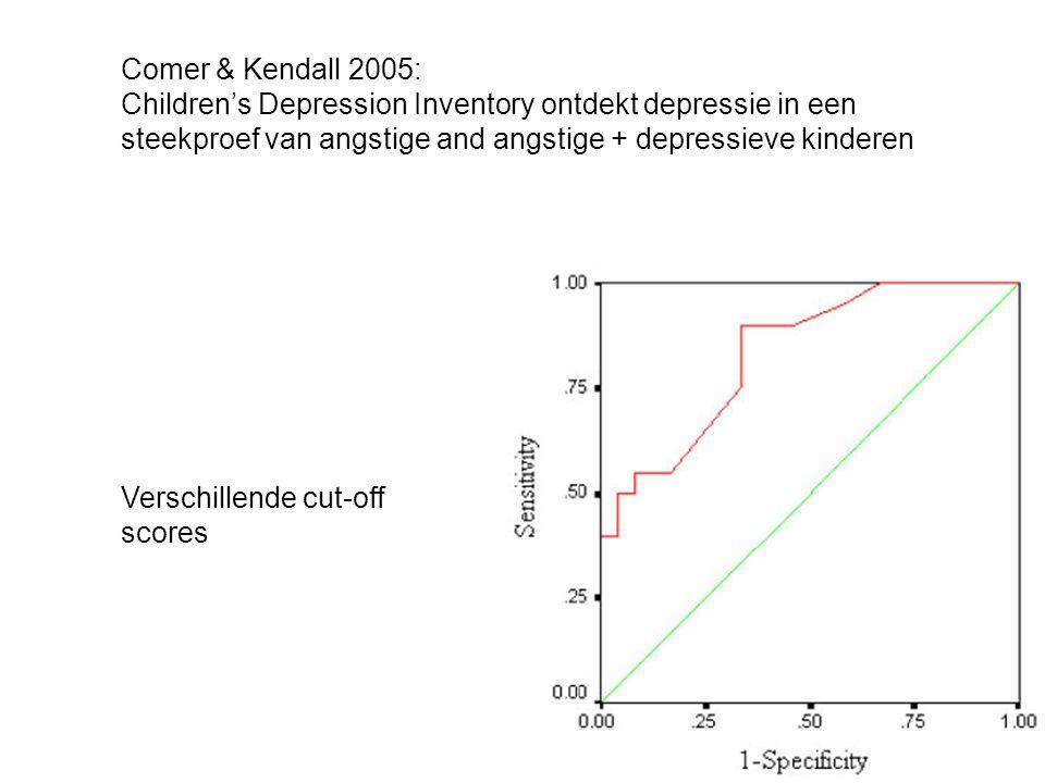 Comer & Kendall 2005: Children's Depression Inventory ontdekt depressie in een steekproef van angstige and angstige + depressieve kinderen.