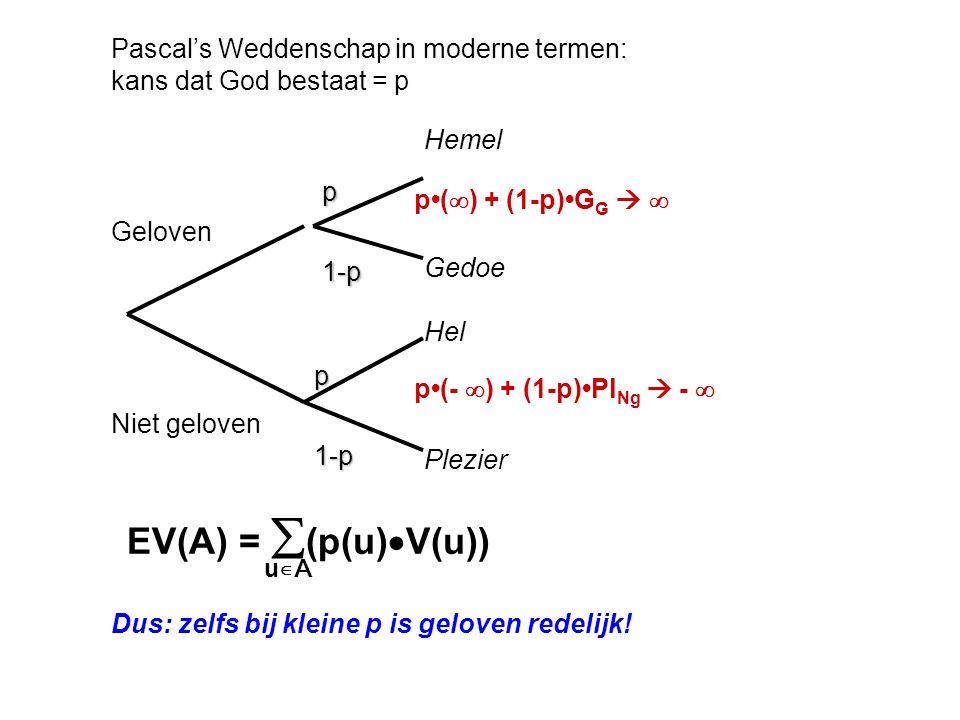 EV(A) = (p(u)V(u)) u∊A