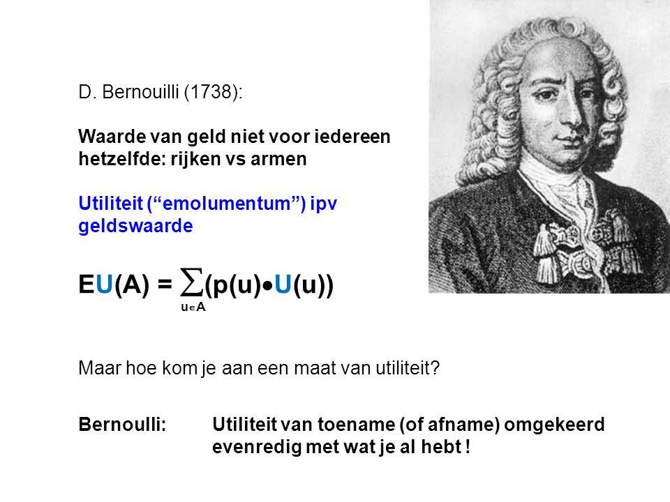 EU(A) = (p(u)U(u)) u∊A D. Bernouilli (1738):