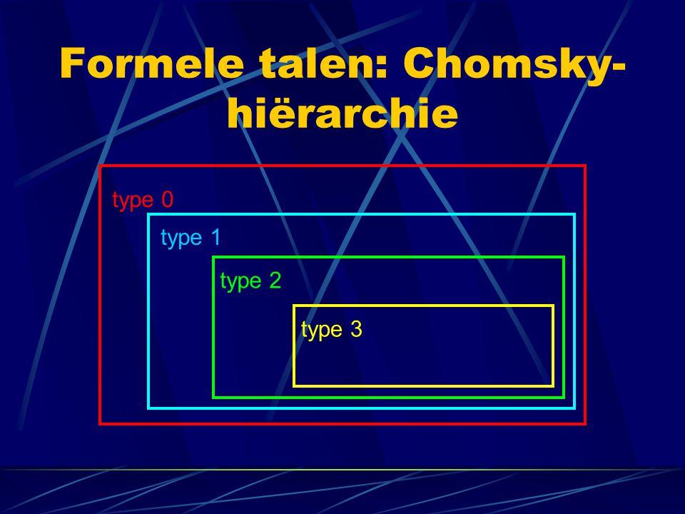 Formele talen: Chomsky-hiërarchie