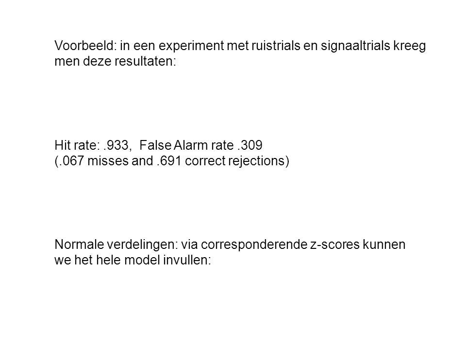 Voorbeeld: in een experiment met ruistrials en signaaltrials kreeg men deze resultaten: