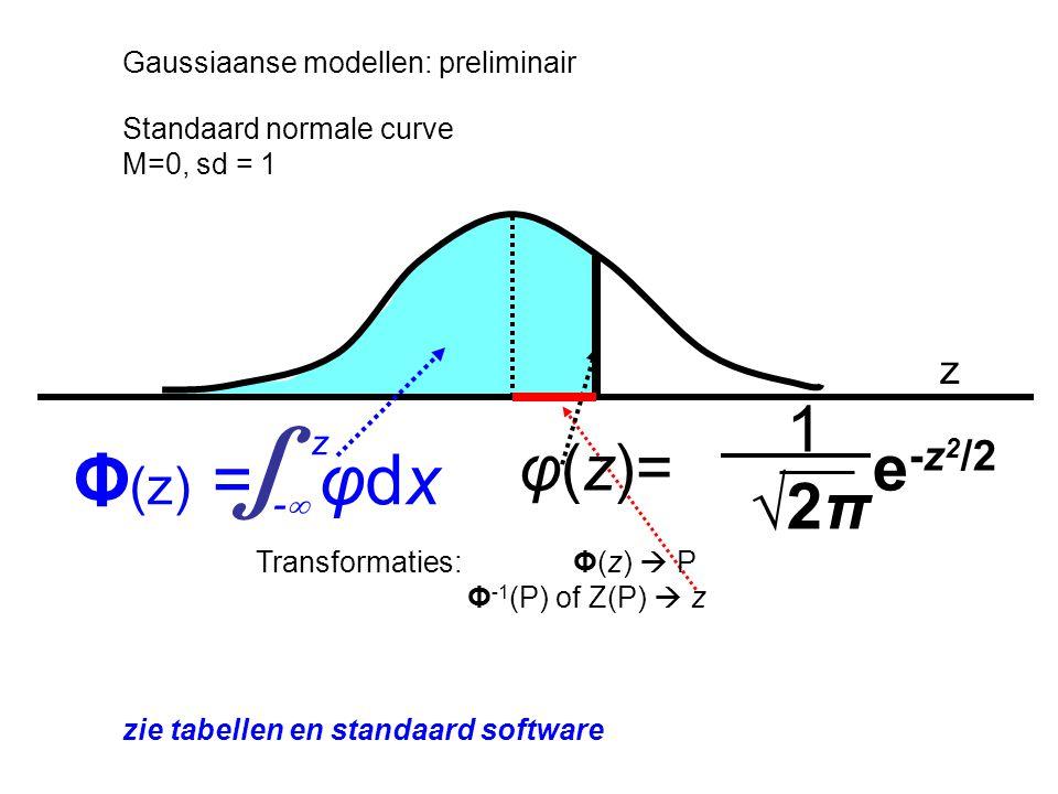 ∫ 1 φ(z)= e-z2/2 √2π z Φ(z) = -∞ φdx z