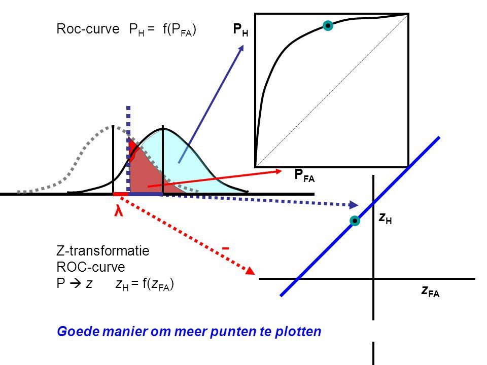 - λ Roc-curve PH = f(PFA) PH PFA zH Z-transformatie ROC-curve