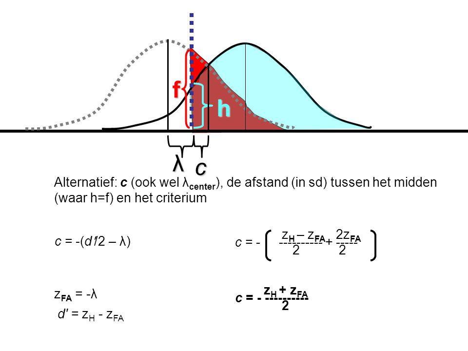 f h. λ. c. Alternatief: c (ook wel λcenter), de afstand (in sd) tussen het midden (waar h=f) en het criterium.