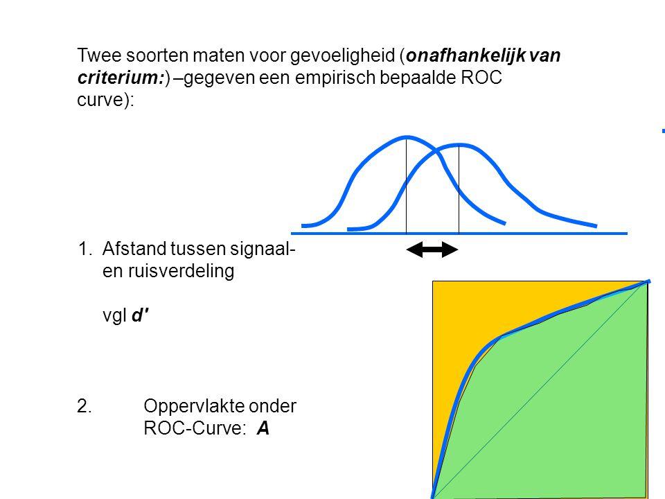 Twee soorten maten voor gevoeligheid (onafhankelijk van criterium:) –gegeven een empirisch bepaalde ROC curve):