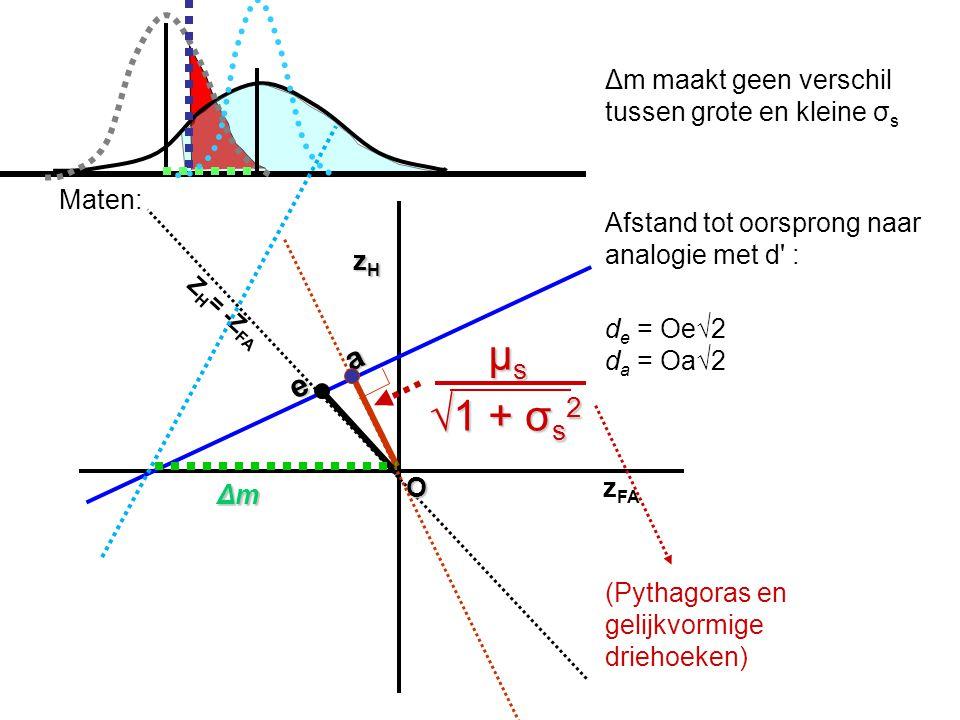 μs √1 + σs2 e a Δm maakt geen verschil tussen grote en kleine σs